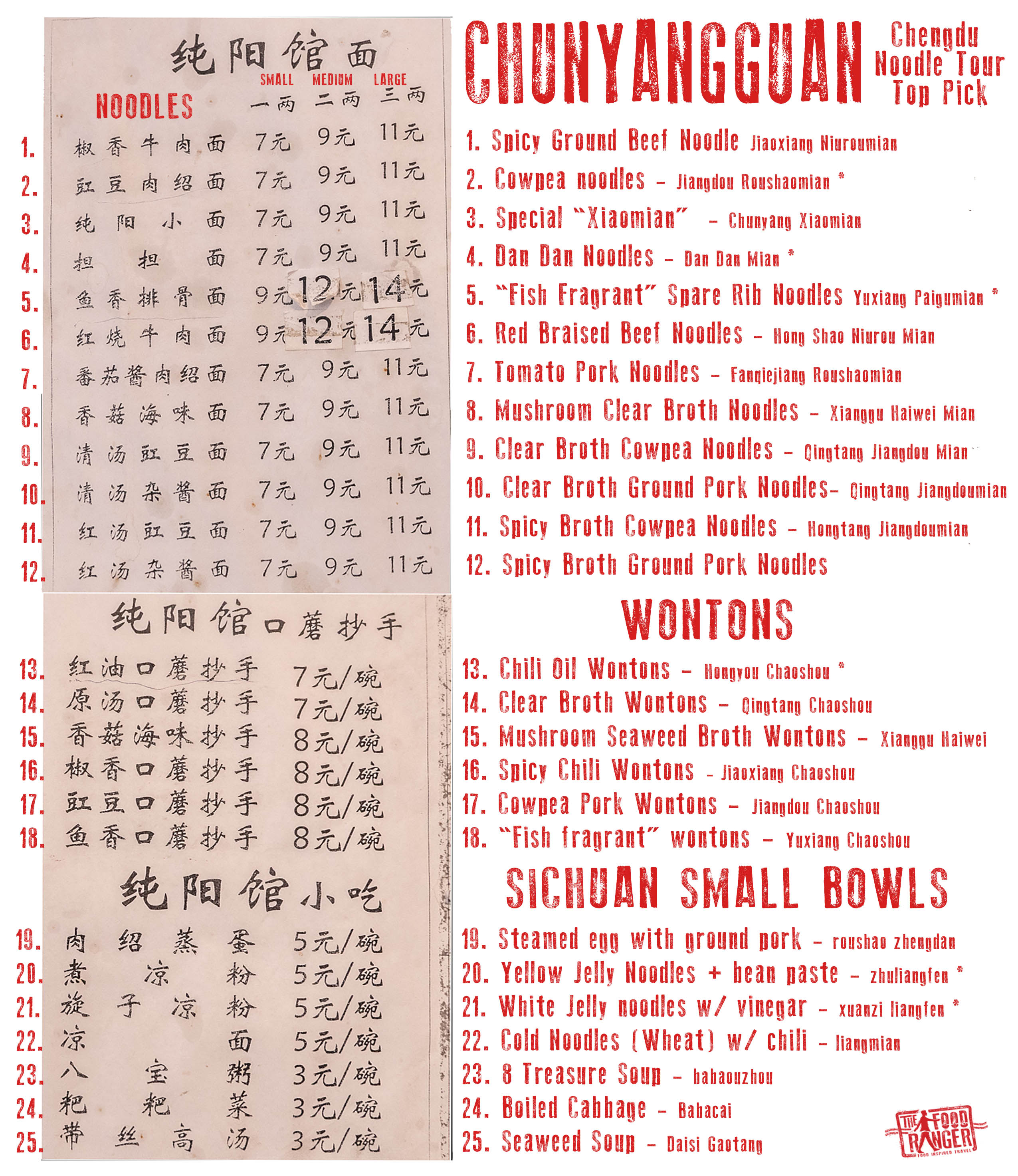 translated restaurant menu at chunyangguan